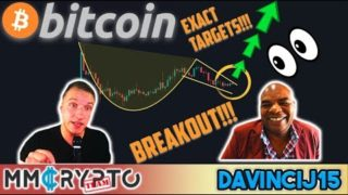 BITCOIN EXPLOSIVE CUP & HANDLE BREAKOUT PATTERN FORMING RIGHT NOW!!!!! BTC MASSIVE Move on ByBit!!!?