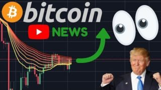 URGENT UPDATE!!! BITCOIN MOVE IMMINENT!! | 22,000,000 JOBLESS CLAIMS, ECONOMY COLLAPSING!!